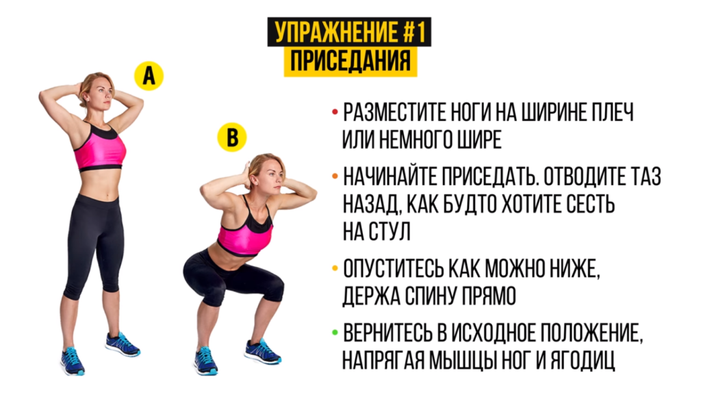 фитнес за 4 минуты